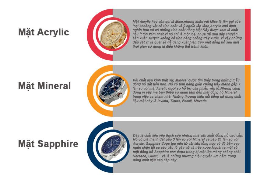 Các loại mặt kính đồng hồ bạn cần biết