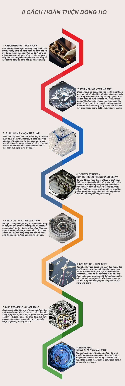 Tổng hợp 8 cách hoàn thiện đồng hồ đỉnh cao