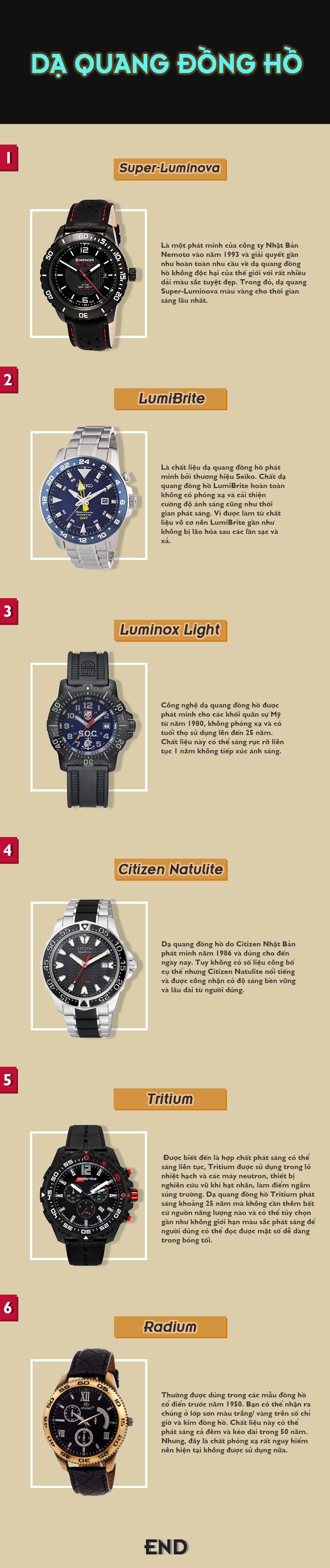 Dạ quang đồng hồ