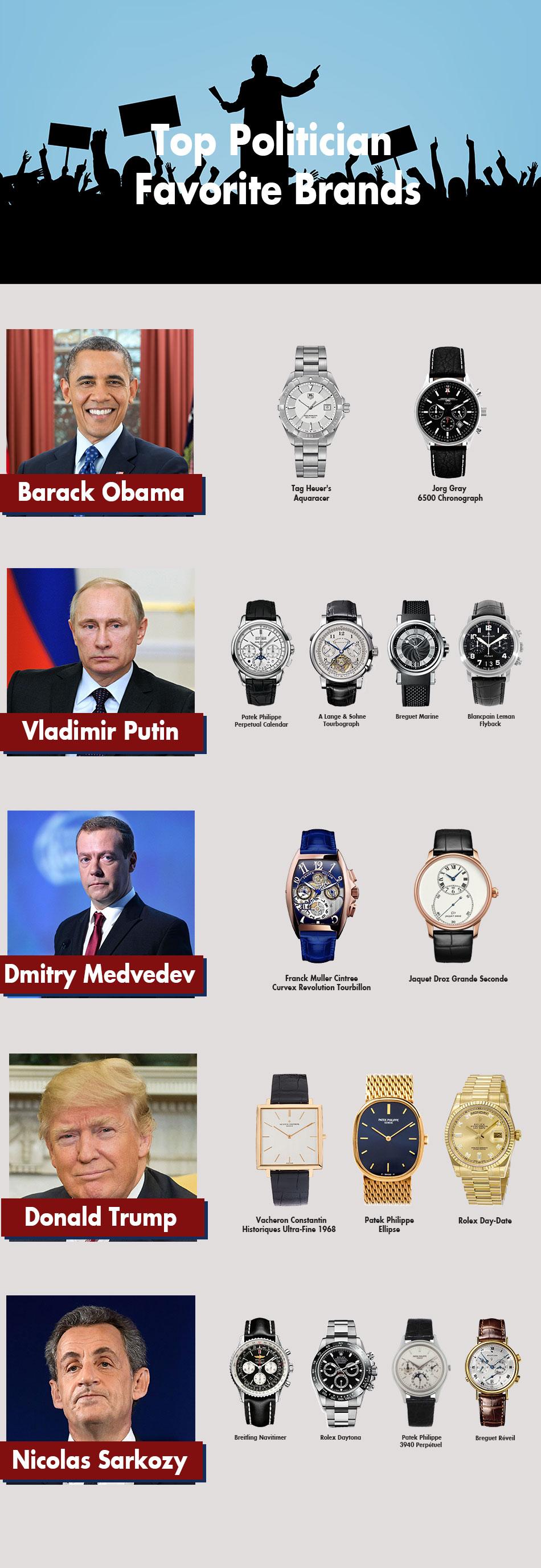 Tìm hiểu những chiếc đồng hồ của các Chính trị gia
